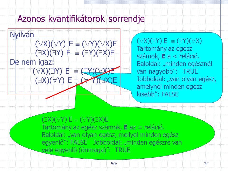 """50/32 (  X)(  Y) E  (  Y)(  X)E Tartomány az egész számok, E az = reláció. Baloldal: """"van olyan egész, mellyel minden egész egyenlő"""": FALSE Jobbo"""