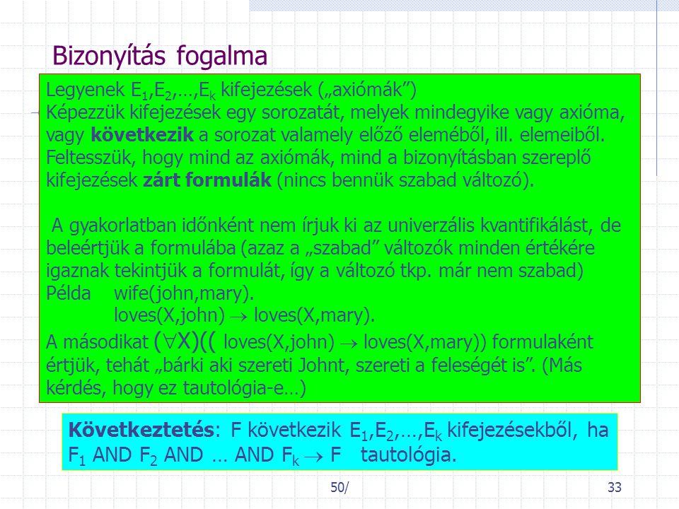 """50/33 Bizonyítás fogalma Legyenek E 1,E 2,…,E k kifejezések (""""axiómák"""") Képezzük kifejezések egy sorozatát, melyek mindegyike vagy axióma, vagy követk"""