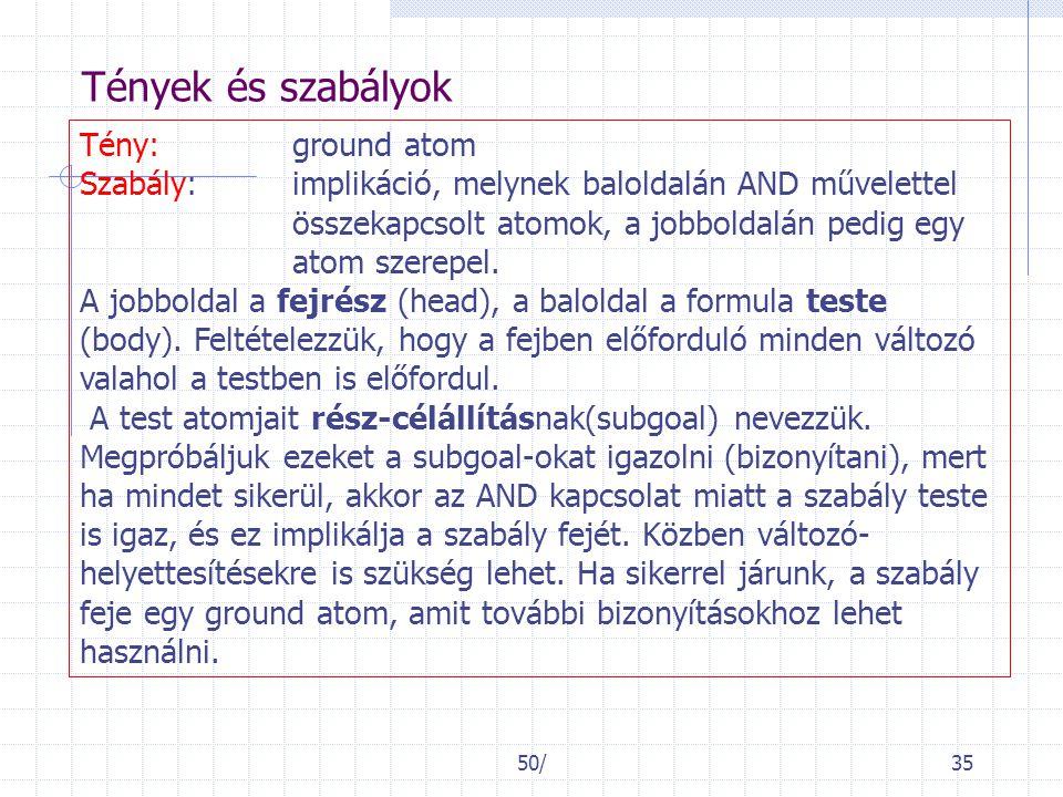 50/35 Tények és szabályok Tény:ground atom Szabály:implikáció, melynek baloldalán AND művelettel összekapcsolt atomok, a jobboldalán pedig egy atom sz