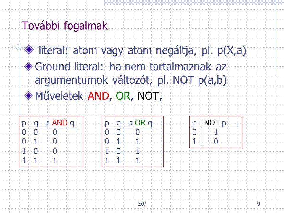50/10 Logikai műveletek és kifejezések Implikáció:  Ekvivalencia:  p q p  q q  p (p  q)AND(q  p) 0 0 1 1 1 0 1 1 0 0 1 0 0 1 0 1 1 1 1 1 p q p  q 0 0 1 0 1 0 1 0 0 1 1 1 Logikai kifejezés: logikai művelet segítságável jön létre, úgy, hogy (rekurzív definíció) a logikai műveletek argumentumaiba további logikai kifejezést helyettesíthetünk.