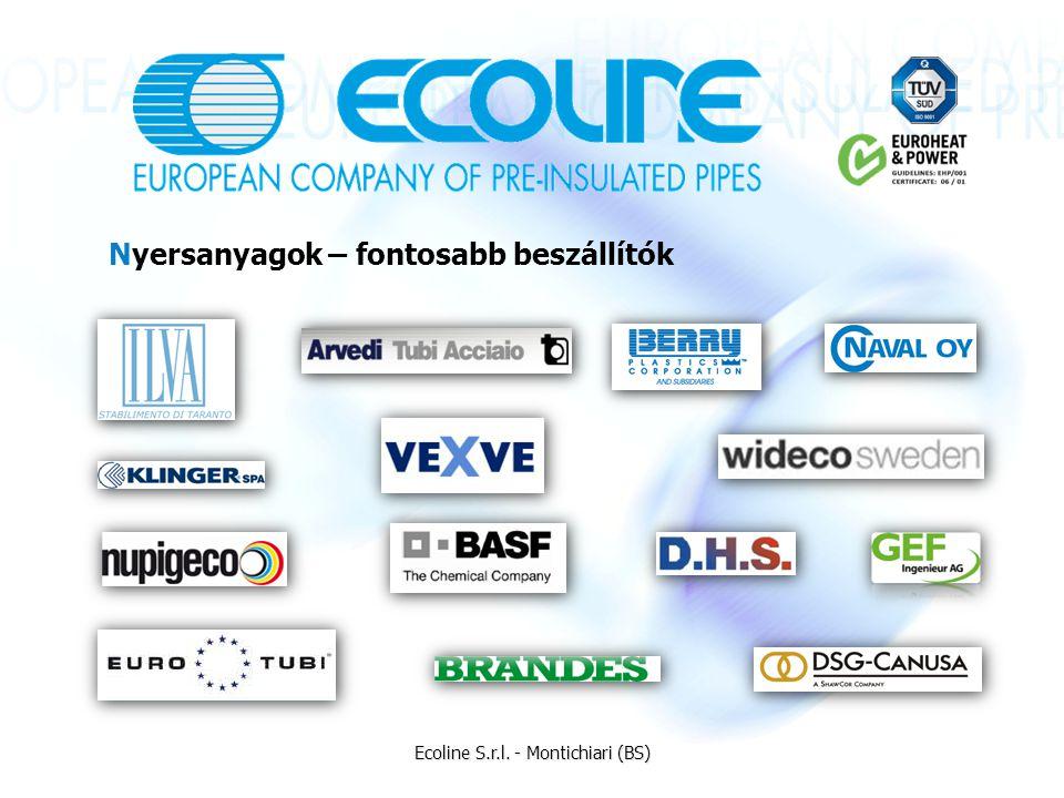 Ecoline S.r.l. - Montichiari (BS) Nyersanyagok – fontosabb beszállítók