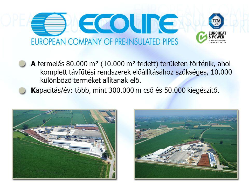 Raktárkészlet : termékméret raktárkészlet Minimum raktárkészlet Napi termelési kapacitás El ő szigetelt csövek DN 20÷403.000 m/DN 1000 m/nap DN 50÷1505.000 m/DN DN 200÷4002.000 m/DN600 m/nap DN 450÷600 Rendelkezésre álló nyersanyag 600 méter el ő szigetelt cs ő gyártására 300 m/nap El ő szigetelt ívek 15°÷90° DN 20÷40N.