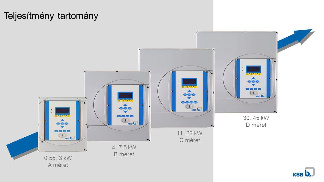 Teljesítmény tartomány 0.55..3 kW A méret 4..7.5 kW B méret 11..22 kW C méret 30..45 kW D méret