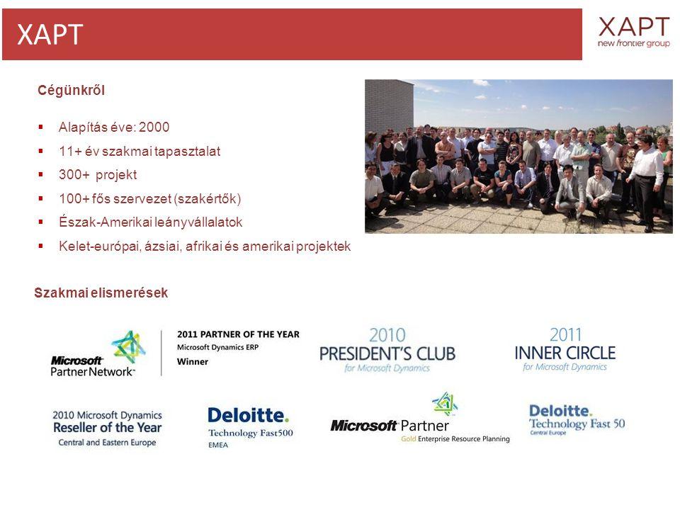Cégünkről  Alapítás éve: 2000  11+ év szakmai tapasztalat  300+ projekt  100+ fős szervezet (szakértők)  Észak-Amerikai leányvállalatok  Kelet-európai, ázsiai, afrikai és amerikai projektek Szakmai elismerések XAPT