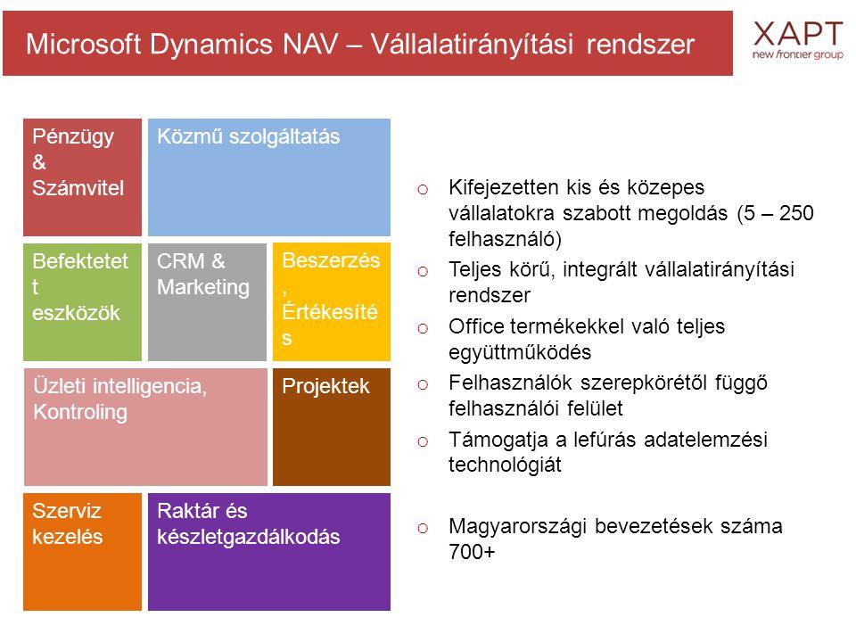 o Mérőóra kezelés o Üzemviteli egységek teljes körű nyilvántartása o Fogyasztói adatok, változások kezelése o Tömeges és egyedi számlázás o Költségosztás támogatása o Beszedés (Csoportos, postacsekk) o Hátralékkezelési folyamat nyilvántartása NAV-UTIL Standardizált közmű megoldás Támogatott területek: