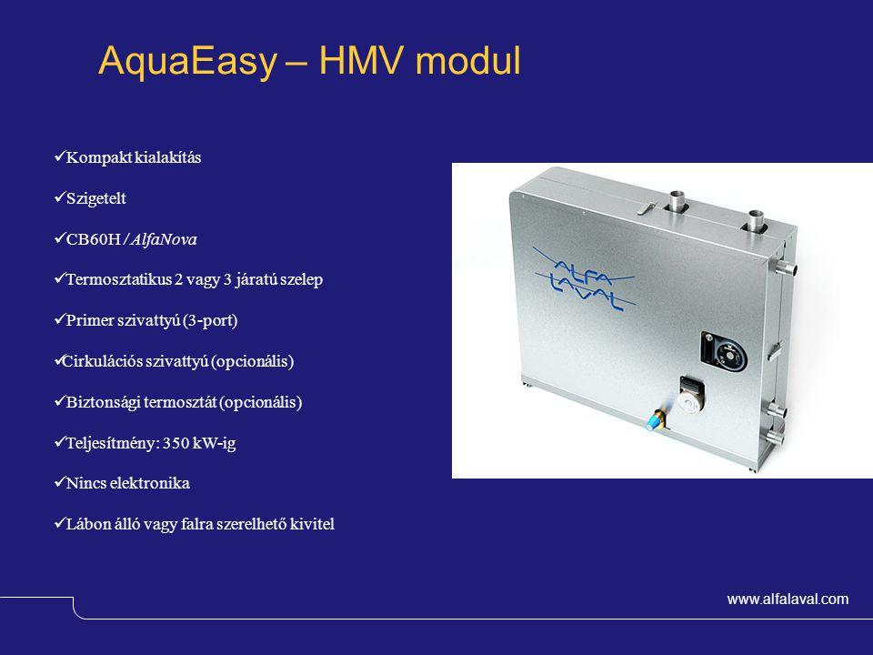 www.alfalaval.com AquaEasy – HMV modul Kompakt kialakítás Szigetelt CB60H / AlfaNova Termosztatikus 2 vagy 3 járatú szelep Primer szivattyú (3-port) C