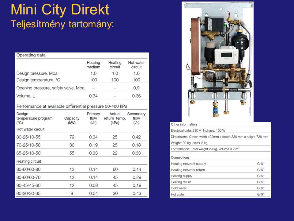© Alfa LavalSlide 24 Mini City Direkt Teljesítmény tartomány:
