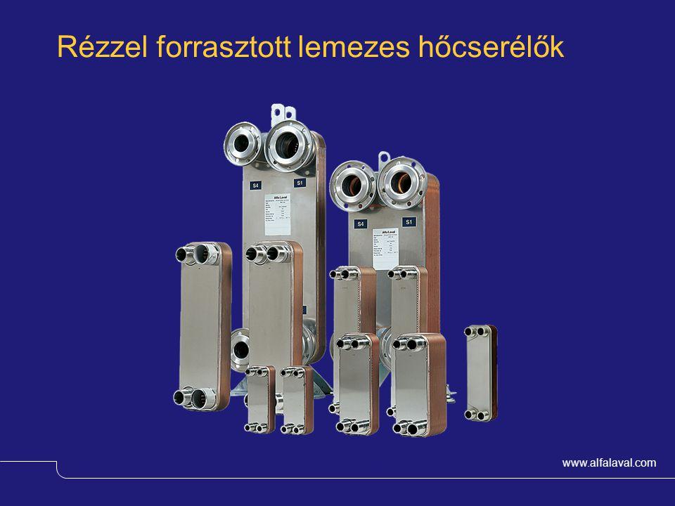 www.alfalaval.com Műszaki adatok– CB60 és CB52 TulajdonságokCB52CB60 Szélesség x Magasság:111 x 526 mm113 x 527 mm Csatlakozások távolsága (C-C)50 x 466 mmu.a.