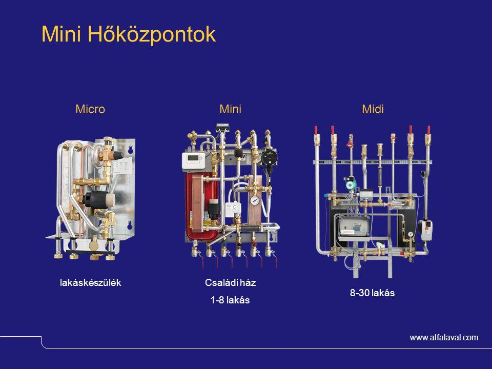 www.alfalaval.com Innovatív megoldások - CB 400 Magnus Wessman – OEM & Comfort Legnagyobb szimmetrikus forrasztott hőcserélő 30/25 bar 4 x Dn100-as PN35 csatlakozás PES, ASME, KHK bizonylatolt Kompakt karimák, ellenkarimák Gőzre vízre egyaránt alkalmazható