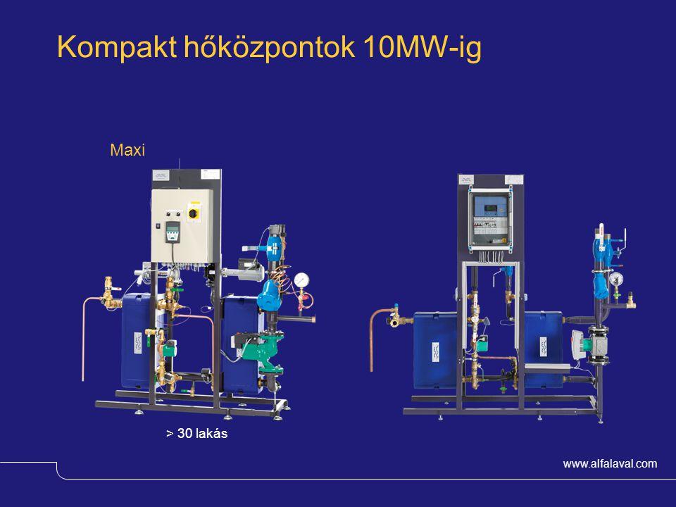 www.alfalaval.com Magnus Wessman – OEM & Comfort Szimmetrikus Aszimmetrikus Aszimmetrikus belső kialakítású hőcserélő esetén a nagyobb térfogatáramú vagy nagyobb viszkozitású közegnél is alacsonyabb nyomásveszteséggel oldható meg a hőátadás, ugyanolyan befoglaló méret vagy azonos dP korlát mellet.