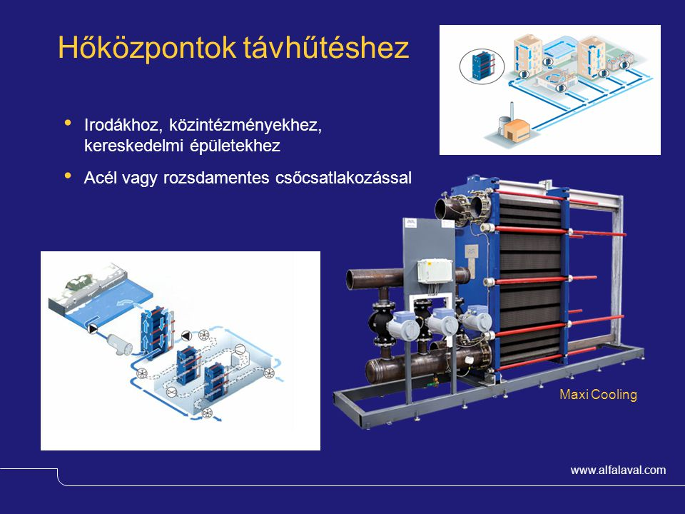 www.alfalaval.com Magnus Wessman – OEM & Comfort HMV kilépő hőmérséklet [ ̊ C] Pressure drop (kPa) Szimmetrikus –Aszimmetrikus hőcserélő Lemezszám HMV kilépő hőmérsékletNyomásveszteség primer oldal Alkalmazás: Primer oldalTin=76 ̊ C, Flow=1306(l/h) Szekunder oldal (HMV): Tin=10 ̊ C, Flow=8,7(l/min)