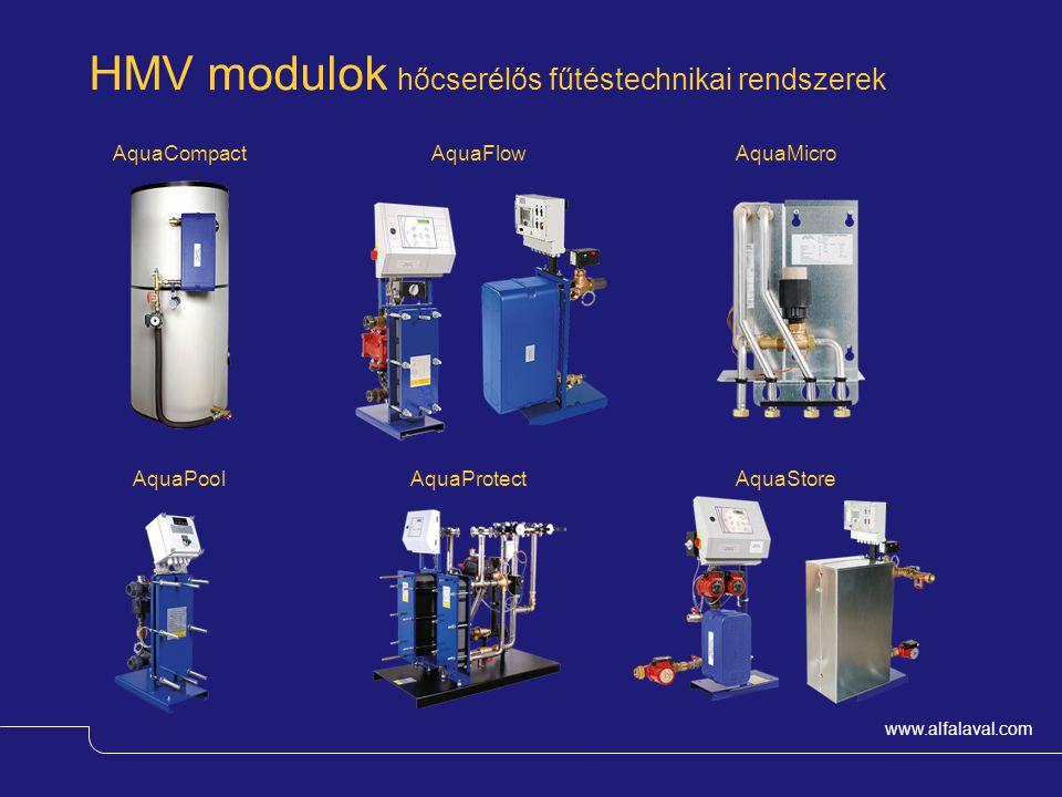 www.alfalaval.com AquaEasy – HMV modul Kompakt kialakítás Szigetelt CB60H / AlfaNova Termosztatikus 2 vagy 3 járatú szelep Primer szivattyú (3-port) Cirkulációs szivattyú (opcionális) Biztonsági termosztát (opcionális) Teljesítmény: 350 kW-ig Nincs elektronika Lábon álló vagy falra szerelhető kivitel
