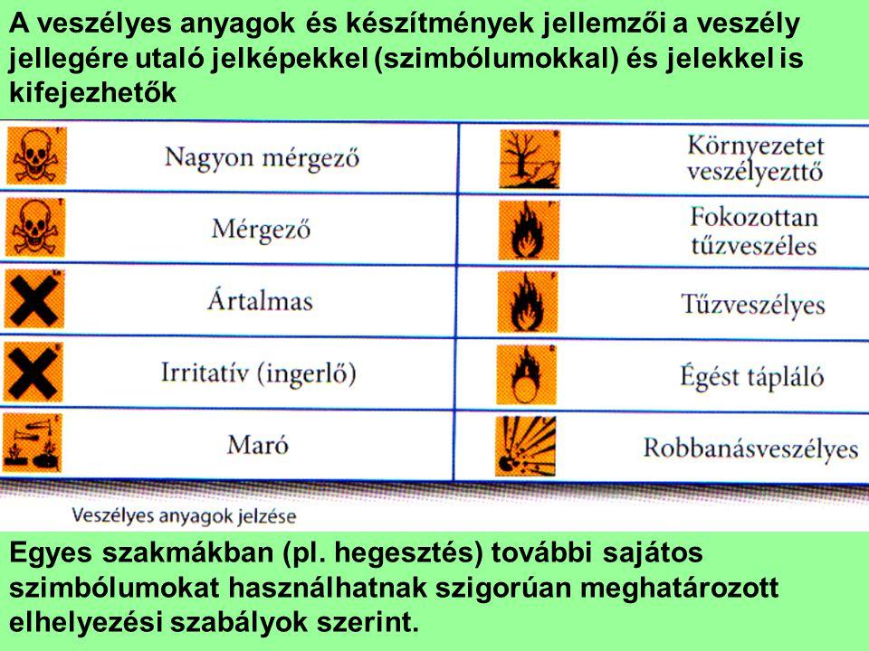 A veszélyes anyagok és készítmények jellemzői a veszély jellegére utaló jelképekkel (szimbólumokkal) és jelekkel is kifejezhetők Egyes szakmákban (pl.