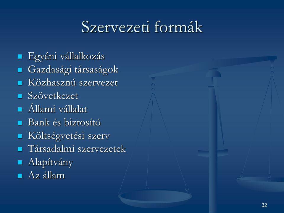 33 A szervezeti formák főbb csoportosítása Jogi személy, vagy sem: Jogi személy, vagy sem: Jogi személy: alanyi jogok és kötelezettségek, jogképességét a tv., vagy az állam (tv.