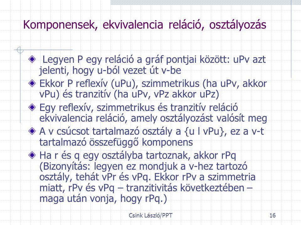 Csink László/PPT16 Komponensek, ekvivalencia reláció, osztályozás Legyen P egy reláció a gráf pontjai között: uPv azt jelenti, hogy u-ból vezet út v-be Ekkor P reflexív (uPu), szimmetrikus (ha uPv, akkor vPu) és tranzitív (ha uPv, vPz akkor uPz) Egy reflexív, szimmetrikus és tranzitív reláció ekvivalencia reláció, amely osztályozást valósít meg A v csúcsot tartalmazó osztály a {u l vPu}, ez a v-t tartalmazó összefüggő komponens Ha r és q egy osztályba tartoznak, akkor rPq (Bizonyítás: legyen ez mondjuk a v-hez tartozó osztály, tehát vPr és vPq.