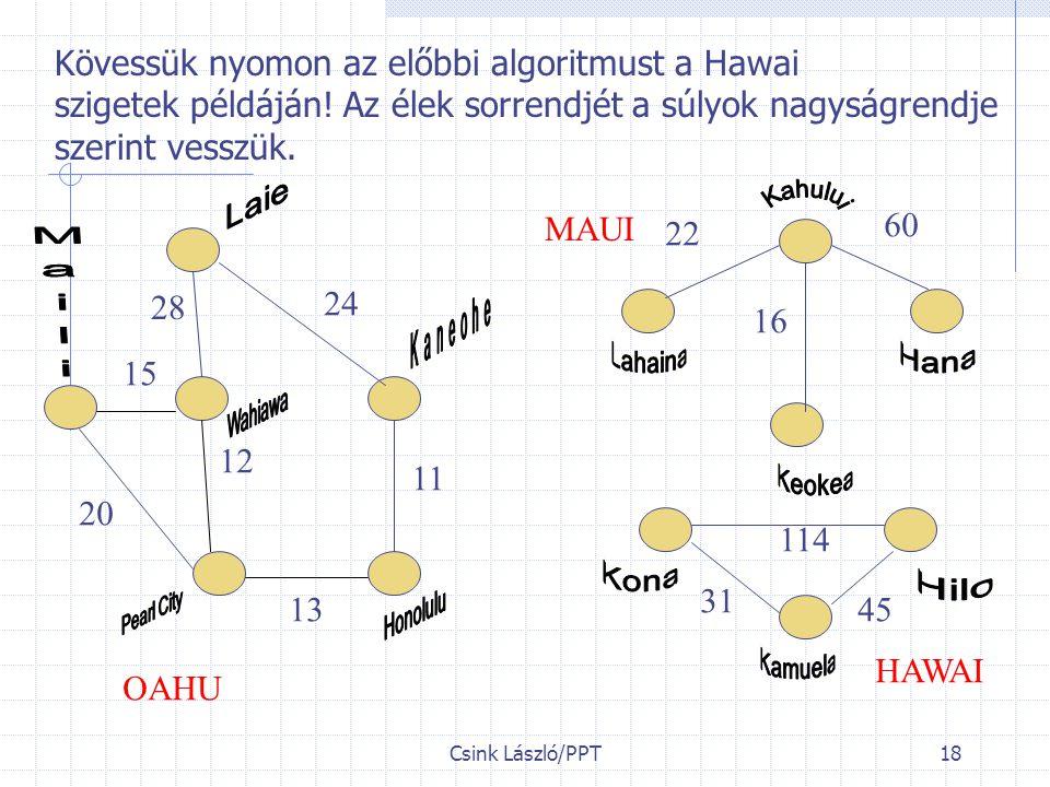 Csink László/PPT18 28 24 11 13 15 20 12 114 31 45 22 60 16 OAHU MAUI HAWAI Kövessük nyomon az előbbi algoritmust a Hawai szigetek példáján.