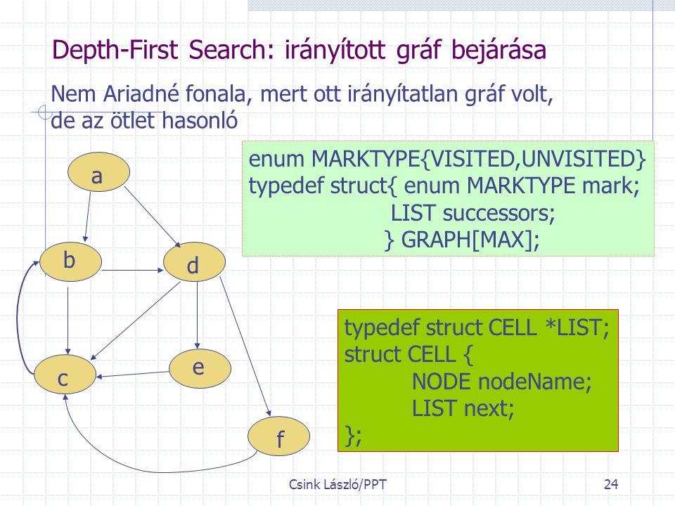 Csink László/PPT24 Depth-First Search: irányított gráf bejárása Nem Ariadné fonala, mert ott irányítatlan gráf volt, de az ötlet hasonló a f b d c e enum MARKTYPE{VISITED,UNVISITED} typedef struct{ enum MARKTYPE mark; LIST successors; } GRAPH[MAX]; typedef struct CELL *LIST; struct CELL { NODE nodeName; LIST next; };