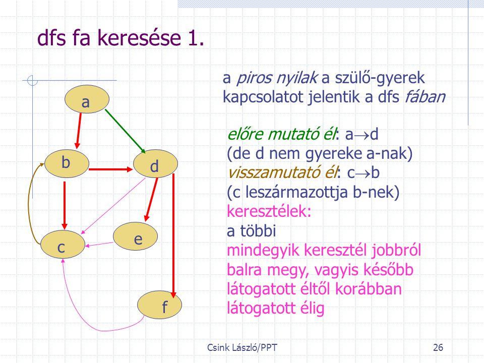 Csink László/PPT26 dfs fa keresése 1.