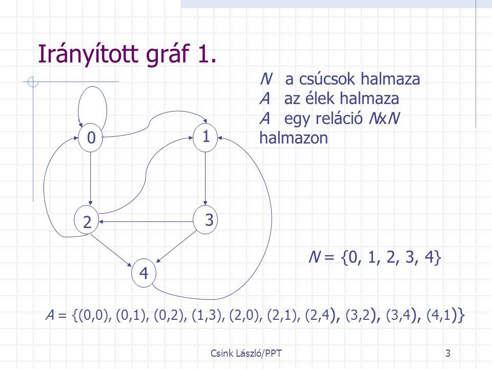 Csink László/PPT3 Irányított gráf 1.