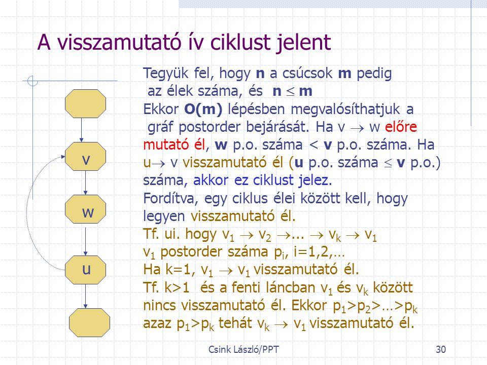 Csink László/PPT30 A visszamutató ív ciklust jelent u v Tegyük fel, hogy n a csúcsok m pedig az élek száma, és n  m Ekkor O(m) lépésben megvalósíthatjuk a gráf postorder bejárását.