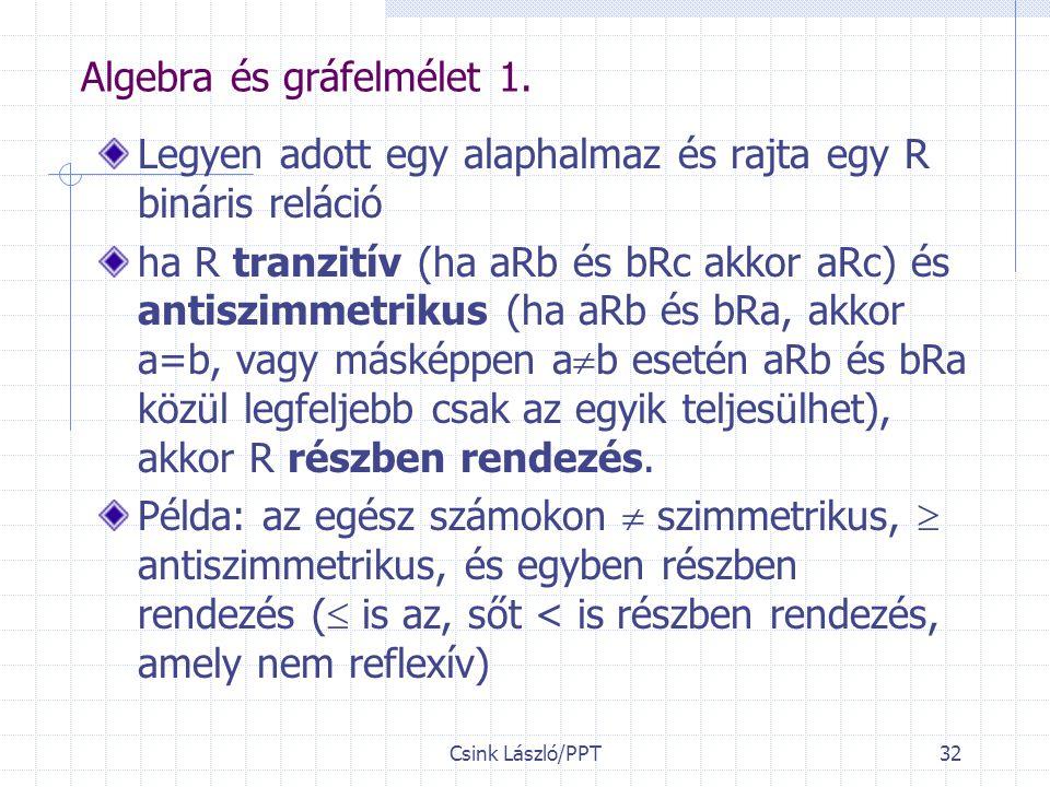 Csink László/PPT32 Algebra és gráfelmélet 1.
