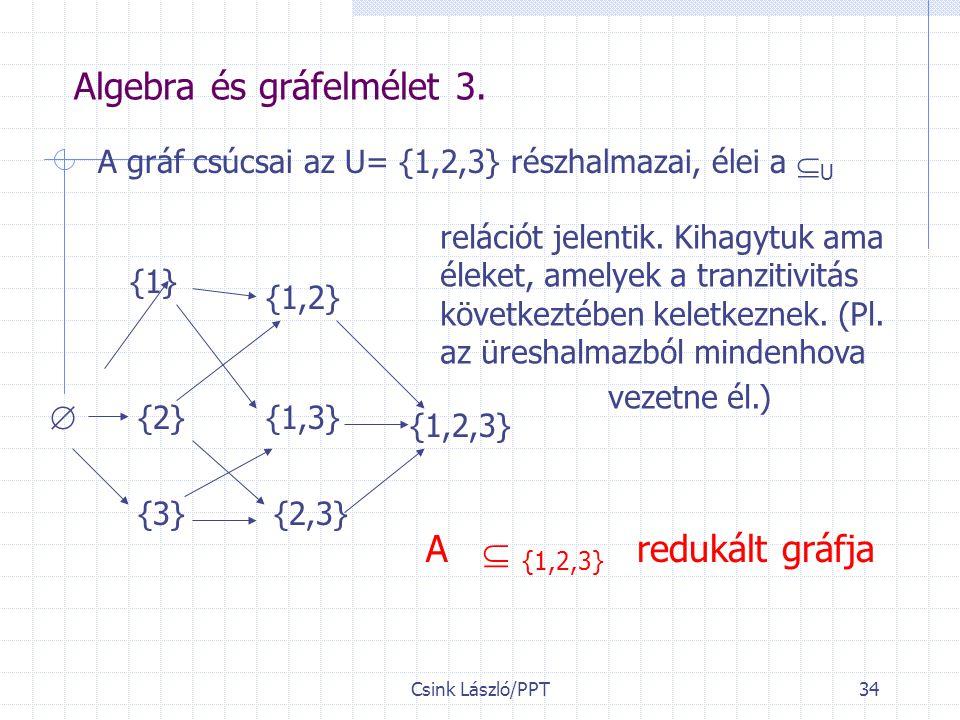 Csink László/PPT34 Algebra és gráfelmélet 3.
