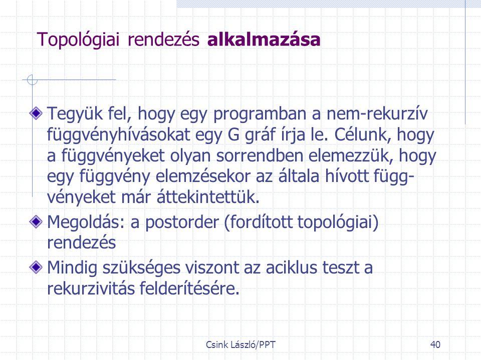 Csink László/PPT40 Topológiai rendezés alkalmazása Tegyük fel, hogy egy programban a nem-rekurzív függvényhívásokat egy G gráf írja le.