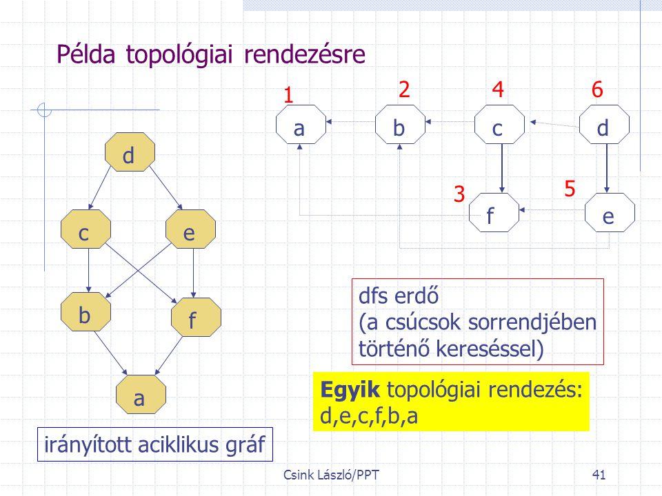 Csink László/PPT41 Példa topológiai rendezésre d ce b f a abcd fe 1 2 3 46 5 irányított aciklikus gráf dfs erdő (a csúcsok sorrendjében történő kereséssel) Egyik topológiai rendezés: d,e,c,f,b,a