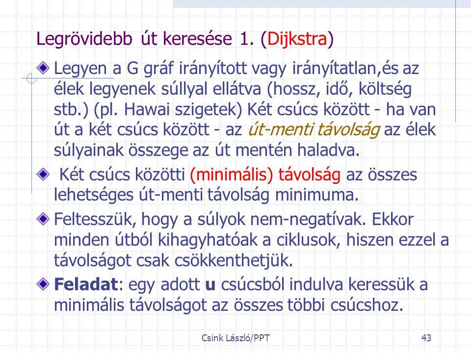 Csink László/PPT43 Legrövidebb út keresése 1.
