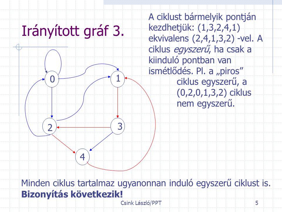 Csink László/PPT5 Irányított gráf 3.