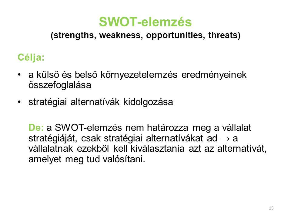 SWOT-elemzés (strengths, weakness, opportunities, threats) Célja: a külső és belső környezetelemzés eredményeinek összefoglalása stratégiai alternatív