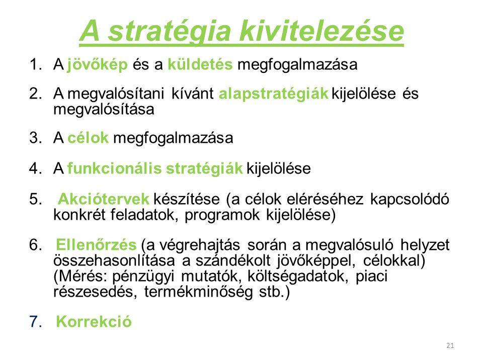 A stratégia kivitelezése 1.A jövőkép és a küldetés megfogalmazása 2.A megvalósítani kívánt alapstratégiák kijelölése és megvalósítása 3.A célok megfog