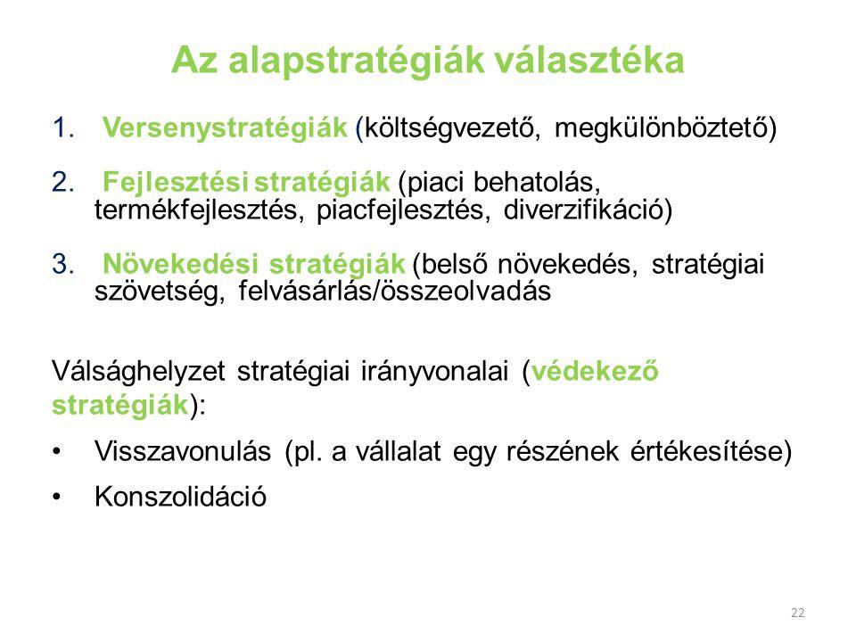 Az alapstratégiák választéka 1. Versenystratégiák (költségvezető, megkülönböztető) 2. Fejlesztési stratégiák (piaci behatolás, termékfejlesztés, piacf