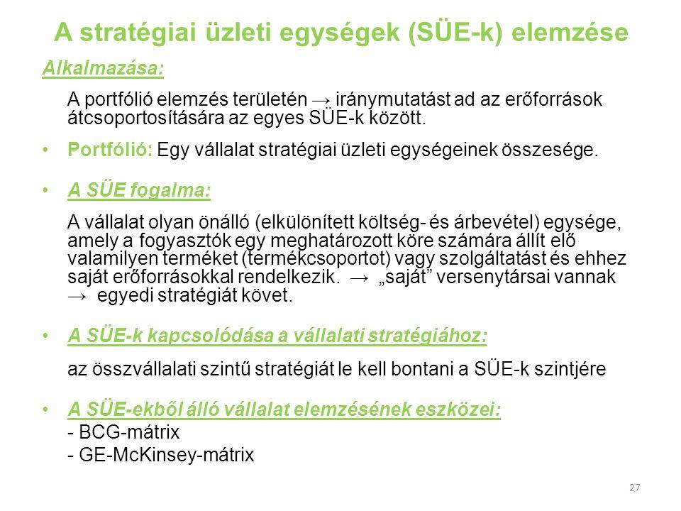 A stratégiai üzleti egységek (SÜE-k) elemzése Alkalmazása: A portfólió elemzés területén → iránymutatást ad az erőforrások átcsoportosítására az egyes