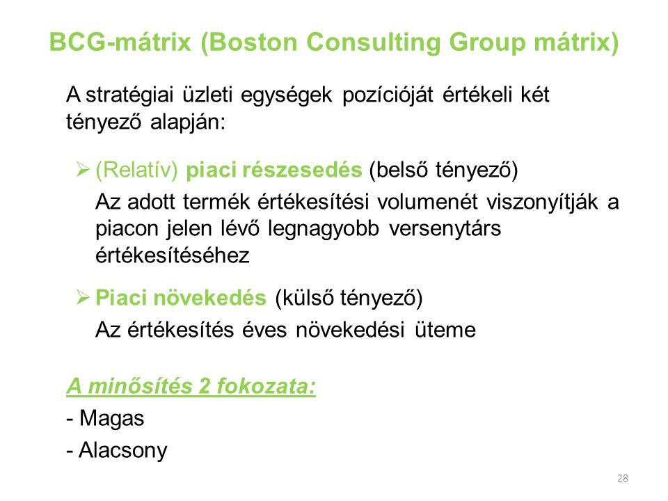 BCG-mátrix (Boston Consulting Group mátrix) A stratégiai üzleti egységek pozícióját értékeli két tényező alapján:  (Relatív) piaci részesedés (belső
