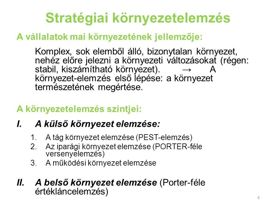 SWOT-elemzés (strengths, weakness, opportunities, threats) Célja: a külső és belső környezetelemzés eredményeinek összefoglalása stratégiai alternatívák kidolgozása De: a SWOT-elemzés nem határozza meg a vállalat stratégiáját, csak stratégiai alternatívákat ad → a vállalatnak ezekből kell kiválasztania azt az alternatívát, amelyet meg tud valósítani.