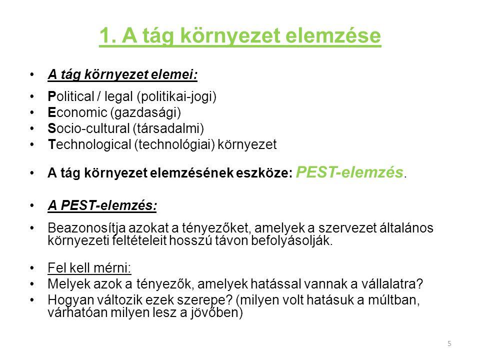 1. A tág környezet elemzése A tág környezet elemei: Political / legal (politikai-jogi) Economic (gazdasági) Socio-cultural (társadalmi) Technological