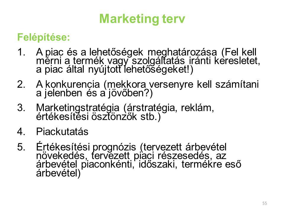 Marketing terv Felépítése: 1.A piac és a lehetőségek meghatározása (Fel kell mérni a termék vagy szolgáltatás iránti keresletet, a piac által nyújtott
