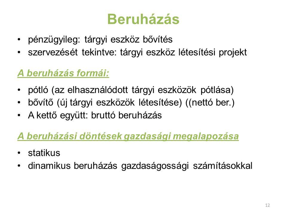 12 Beruházás pénzügyileg: tárgyi eszköz bővítés szervezését tekintve: tárgyi eszköz létesítési projekt A beruházás formái: pótló (az elhasználódott tá
