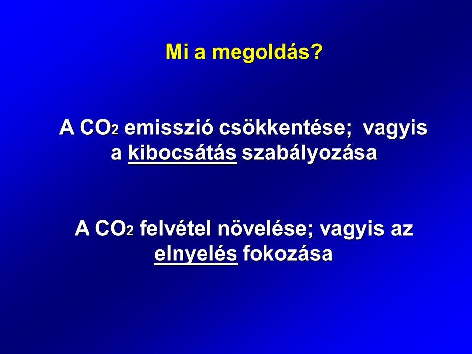 Mi a megoldás? A CO 2 emisszió csökkentése; vagyis a kibocsátás szabályozása A CO 2 felvétel növelése; vagyis az elnyelés fokozása