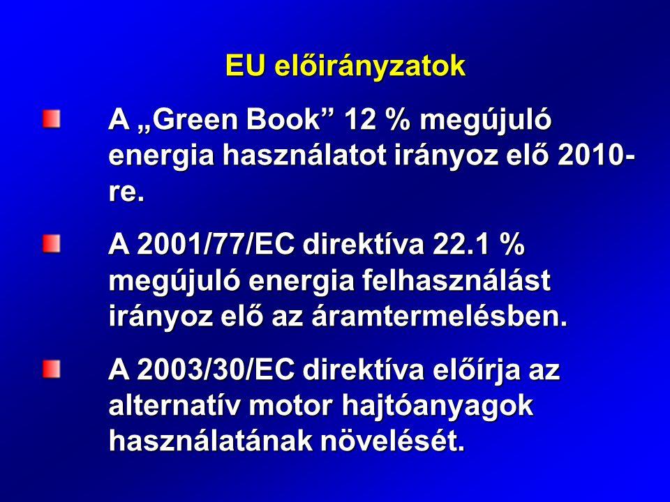 """EU előirányzatok A """"Green Book"""" 12 % megújuló energia használatot irányoz elő 2010- re. A """"Green Book"""" 12 % megújuló energia használatot irányoz elő 2"""