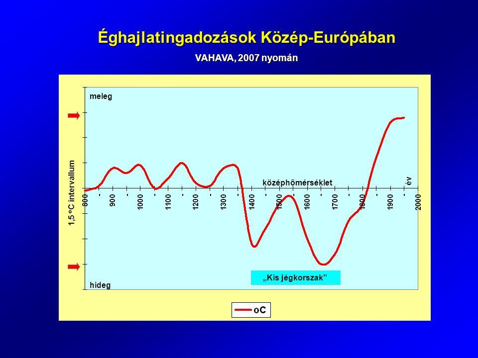 """Éghajlatingadozások Közép-Európában VAHAVA, 2007 nyomán középhőmérséklet hideg meleg """"Kis jégkorszak év 1,5 o C intervallum"""