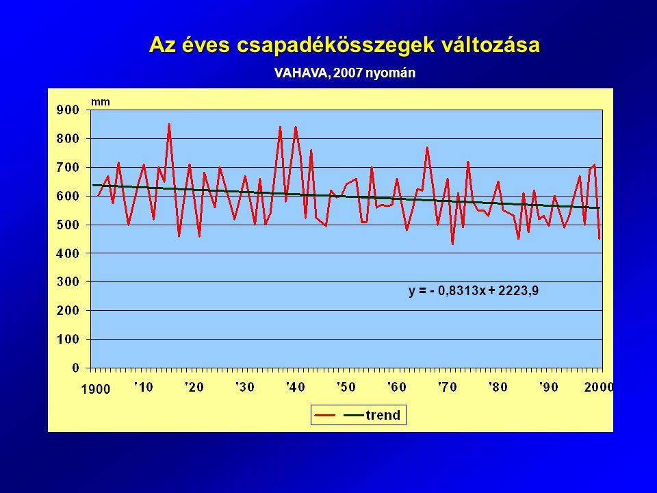 y = - 0,8313x + 2223,9 Az éves csapadékösszegek változása VAHAVA, 2007 nyomán 1900