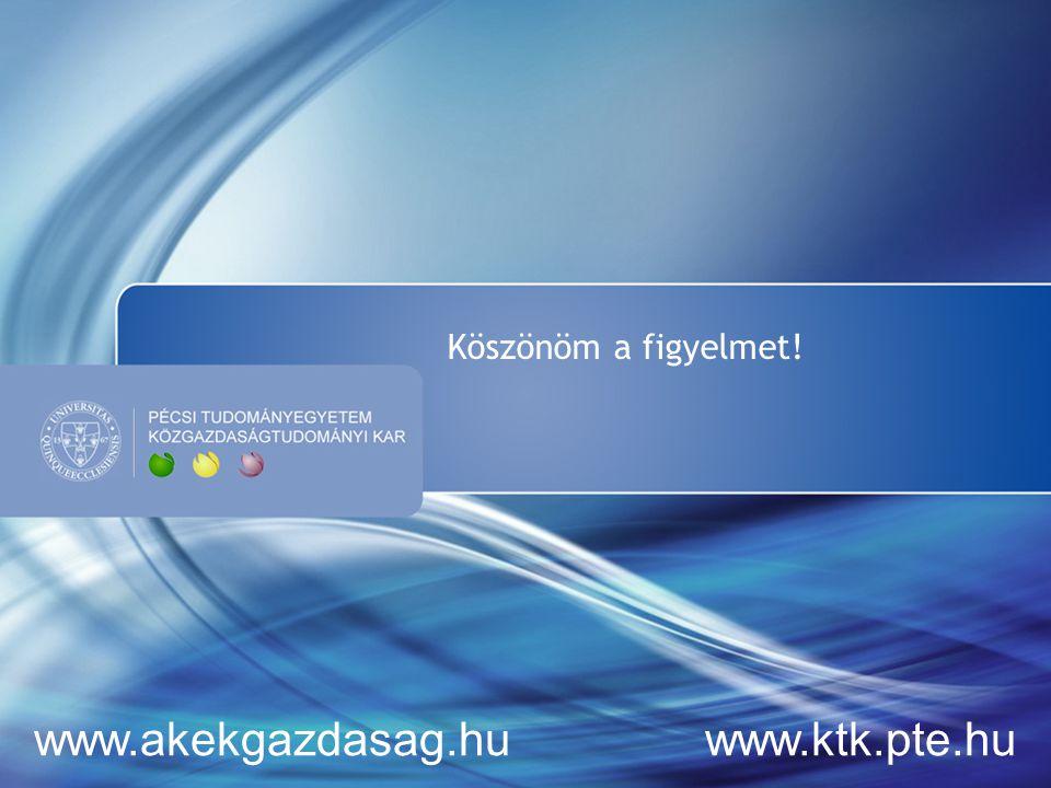 Köszönöm a figyelmet! www.akekgazdasag.hu www.ktk.pte.hu