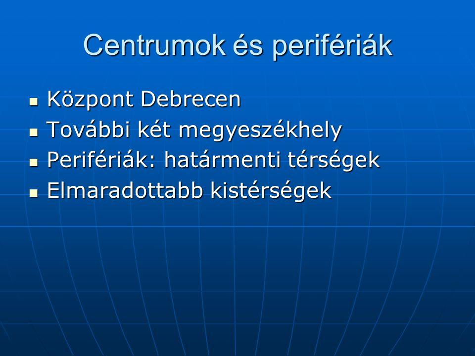 Centrumok és perifériák Központ Debrecen Központ Debrecen További két megyeszékhely További két megyeszékhely Perifériák: határmenti térségek Periféri