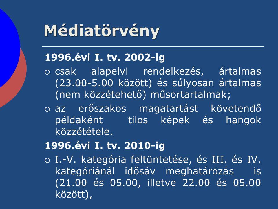 Médiatörvény 1996.évi I. tv. 2002-ig  csak alapelvi rendelkezés, ártalmas (23.00-5.00 között) és súlyosan ártalmas (nem közzétehető) műsortartalmak;