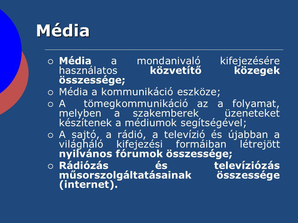 Média  Média a mondanivaló kifejezésére használatos közvetítő közegek összessége;  Média a kommunikáció eszköze;  A tömegkommunikáció az a folyamat