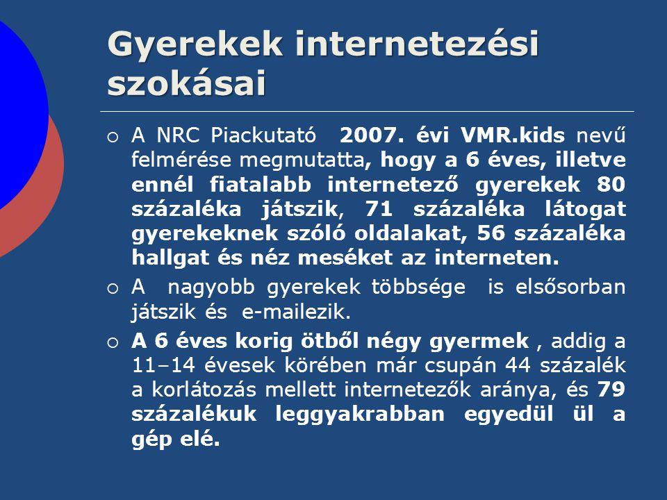 Gyerekek internetezési szokásai  A NRC Piackutató 2007. évi VMR.kids nevű felmérése megmutatta, hogy a 6 éves, illetve ennél fiatalabb internetező gy