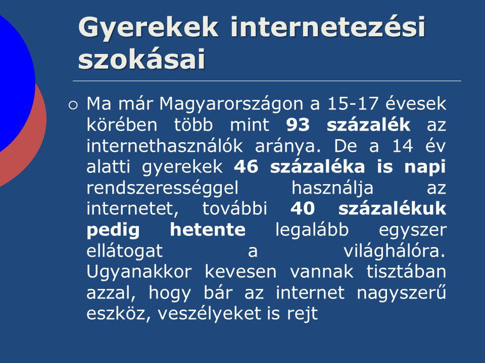 Gyerekek internetezési szokásai  Ma már Magyarországon a 15-17 évesek körében több mint 93 százalék az internethasználók aránya. De a 14 év alatti gy