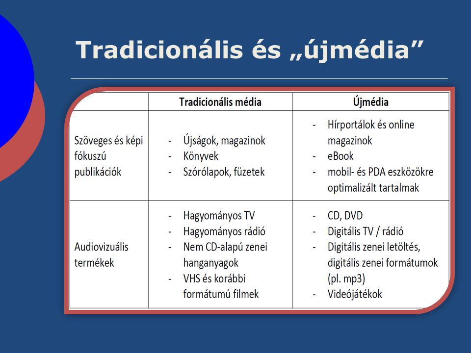 Médiahatás  A direkt hatás modellje (média mindenható ),  Korlátozott hatás modellje (értékek, attitűdök megerősítése ),  Meghatározott feltételek mellett érvényesülő médiahatás modellje (gyermekek számára).